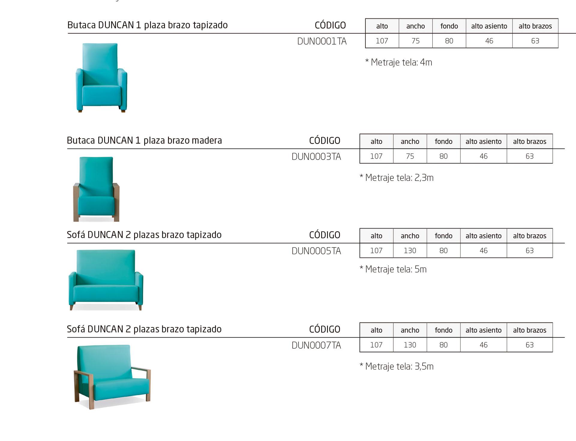 Modelos de la colección DUNCAN, butacas geriátricas de gran confort