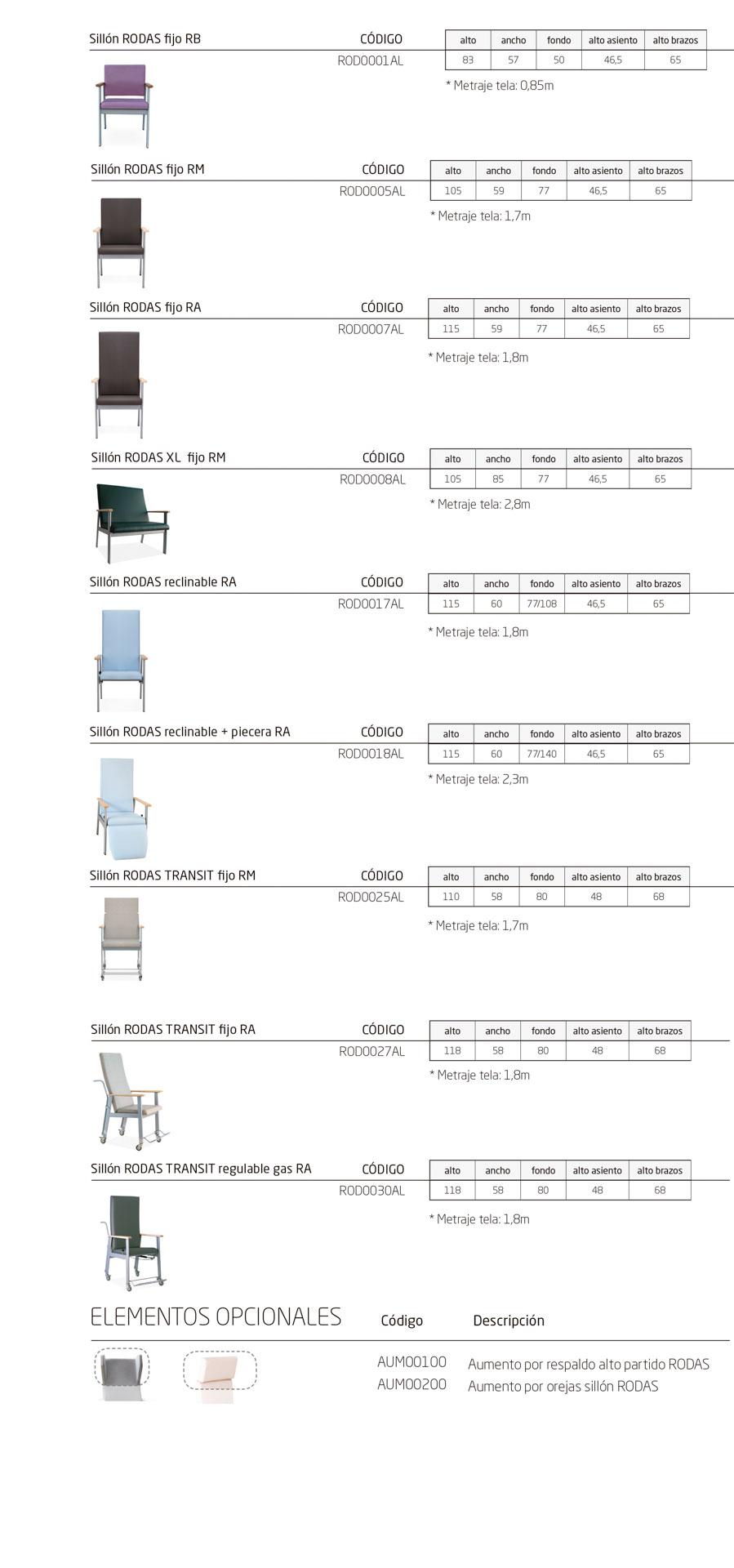 Modelos de la colección RODAS de sillones geriátricos de gran resistencia y durabilidad