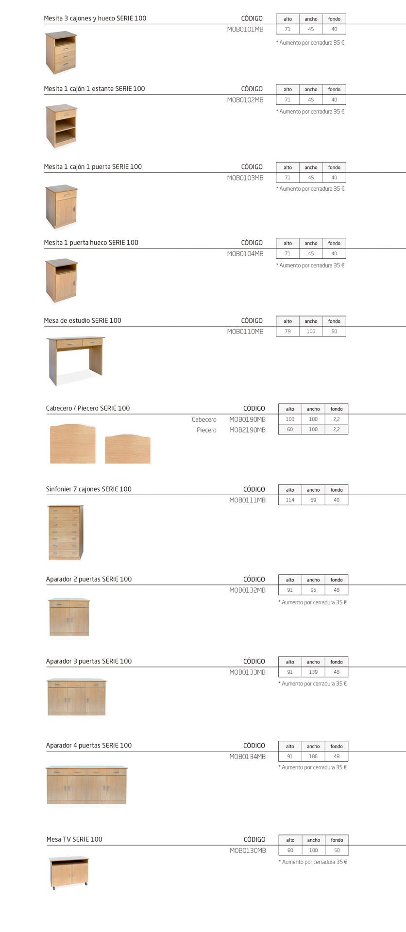 Modelos de la colección SERIE 100: equipamientos para geriátricos y residencias